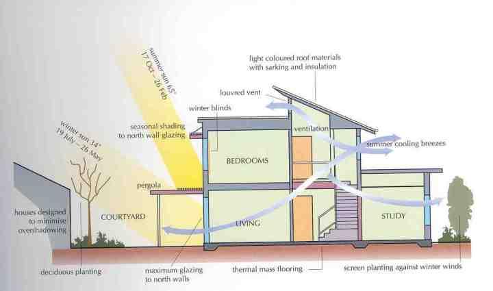 passive_solar_home